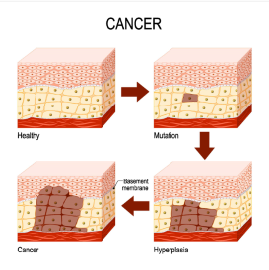 hpv colorectal cancer does hpv cause laryngeal cancer